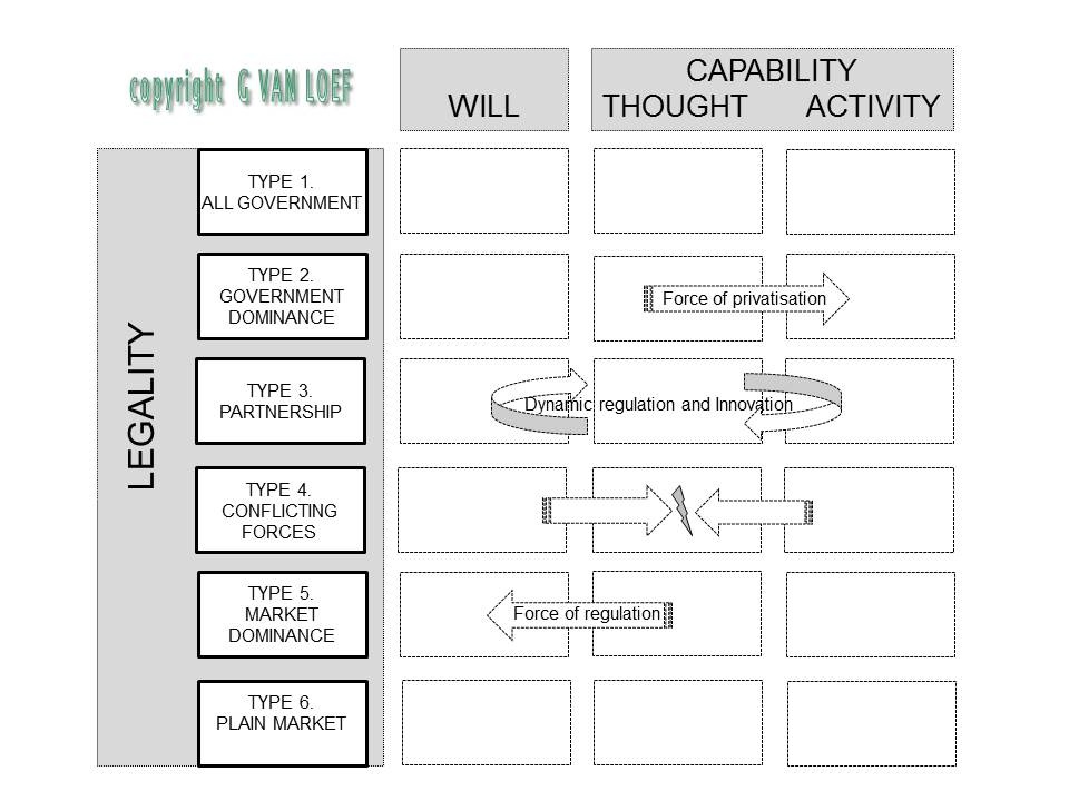 Conceptual model copyright 19022014