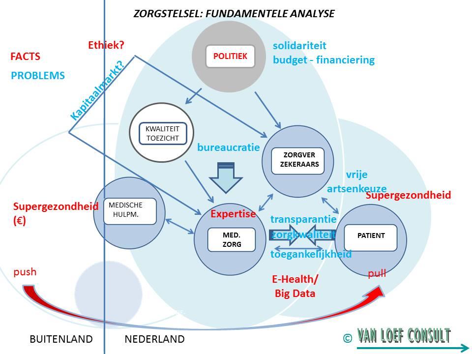 Fund Analyse II copyright 17082016