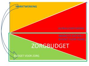 presentatie-22012017